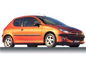 BLUE 2002 PEUGEOT 206 LX Scrap Car Quote